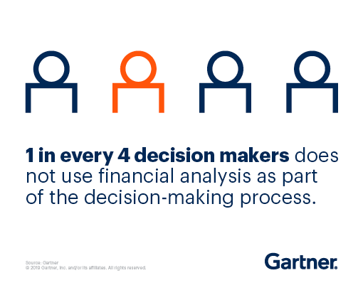 1 in every 4 decision makers does not use financial analysis as part of the decision-making process.