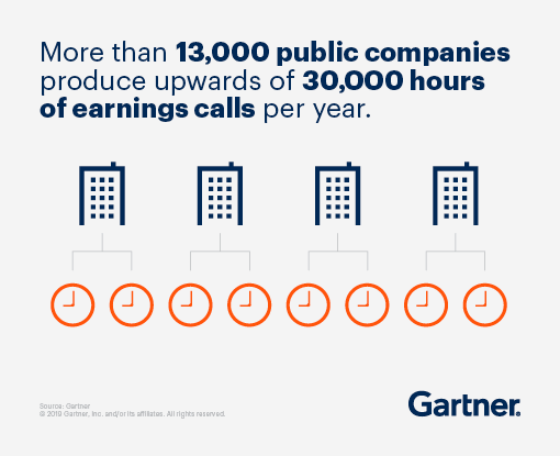 More than 13,000 public companies produce upwards of 30,000 hours of earnings calls per year.