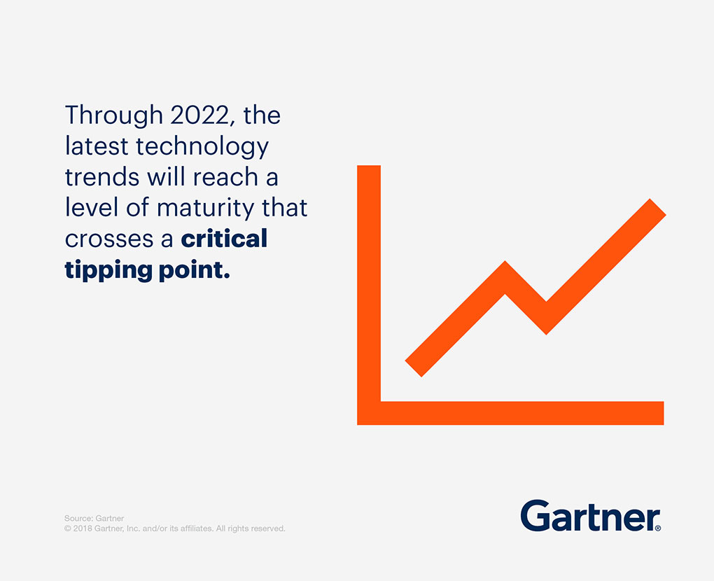 Through 2022, the latest technology trends will reach a level of maturity that crosses a critical tipping point.