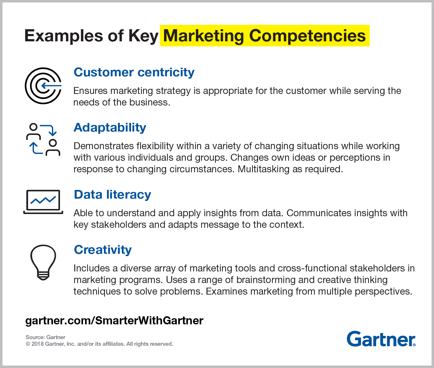 Examples of key marketing competencies: Customer centricity, adaptability, data literacy and creativity.