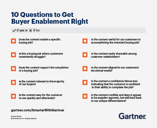 A checklist of 10 questions to get buyer enablement right