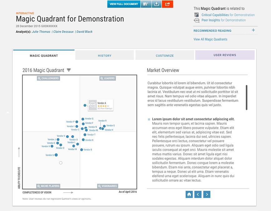 Screenshot from the Magic Quadrant PDF