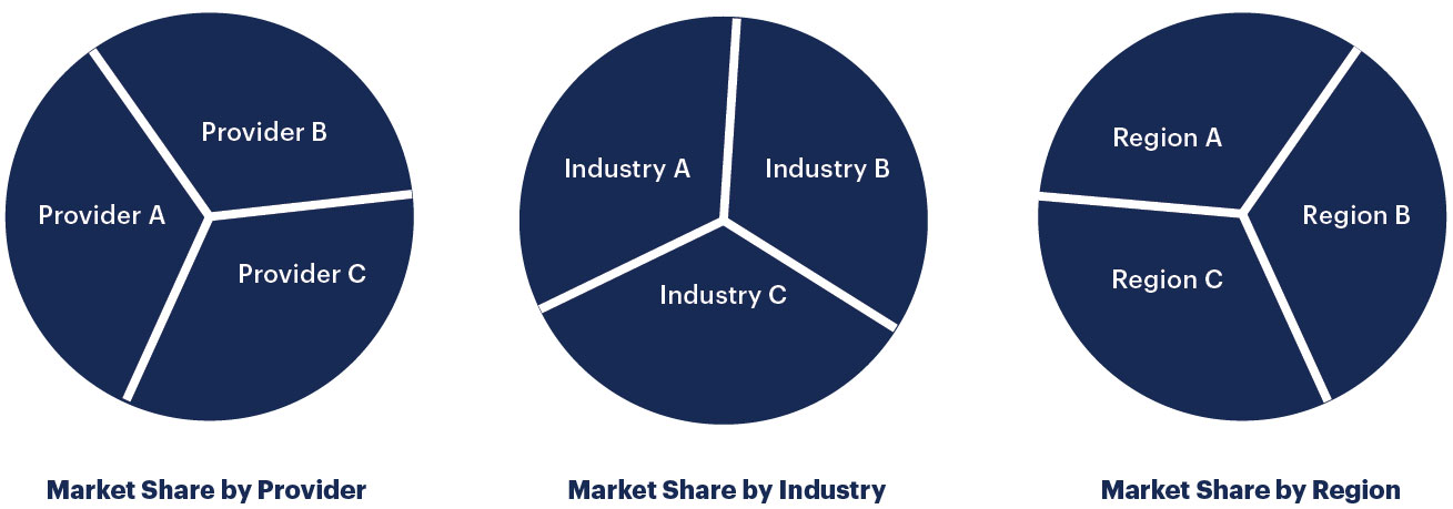 industrial marketing management Industrial marketing management the international journal of marketing for industrial and high-tech firms author information pack table of contents xxx.