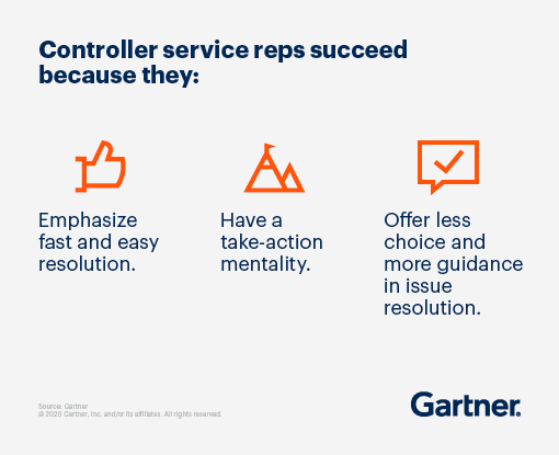 Controllers succeed because they provide customers with what they want and need in today's complex and information-rich world. They emphasize fast and easy resolution, have a take action mentality, and offer less choice and more guidance in issue resolution.