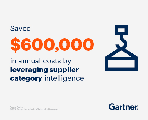Saved $600,000 in annual costs by leveraging supplier category intelligence