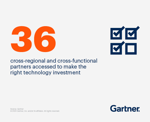 36 cross-regional and cross-functional partners accessed to make the right technology investment.