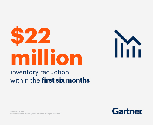 $22 million inventory reduction within the first six months