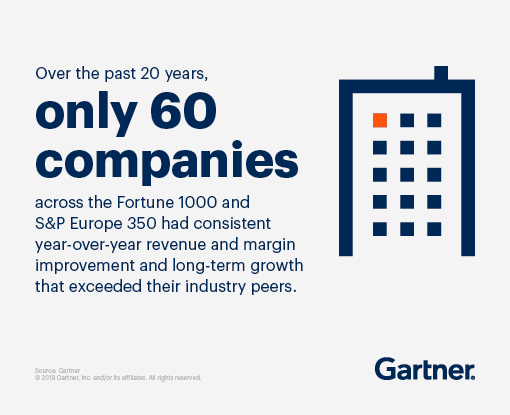 Over the past 20 years, only 60 companies across the Fortune 1000 and S&P Europe 350 had consistent year-over-year revenue and margin improvement and long-term growth that exceeded their industry peers