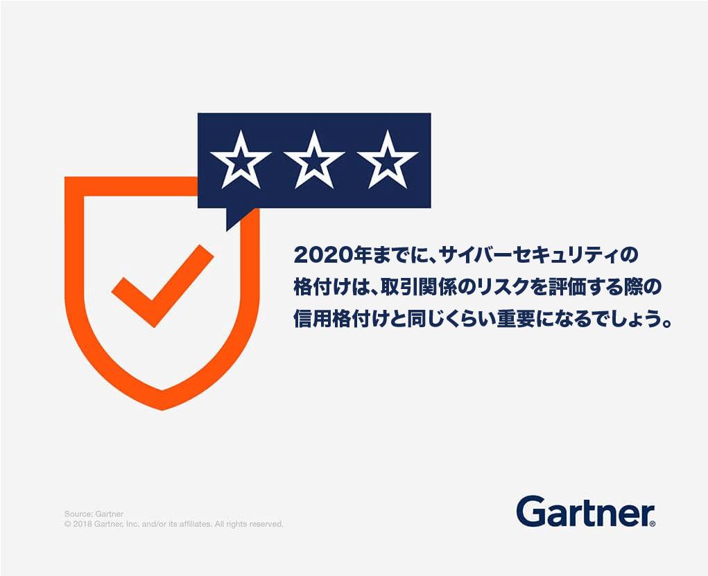 2022年までに、サイバーセキュリティの格付けは、取引関係のリスクを評価する際の信用格付けと同じくらい重要になります.
